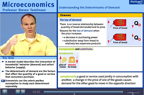 AP Microeconomics demo