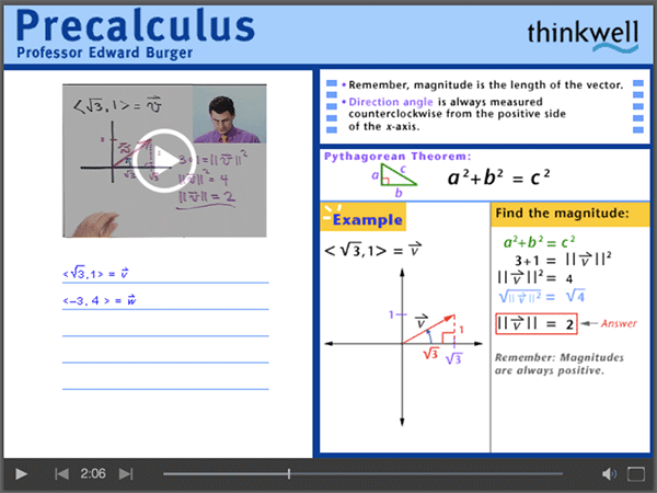 Honors Precalculus | Johns Hopkins Center for Talented Youth